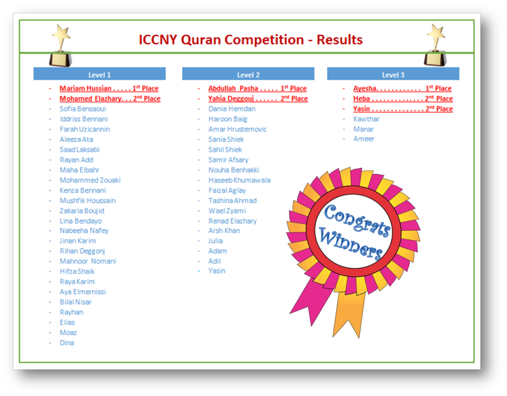 ICCNY Quran Competition - Winners